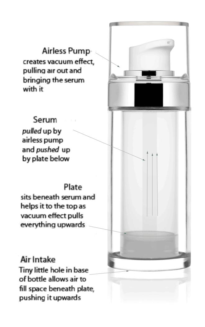 Airglass Container Diagram